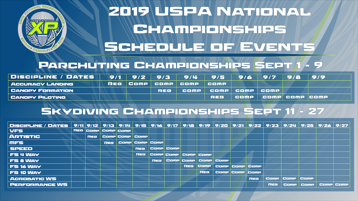 Competition Schedule for the 2019 USPA Skydiving Nationals at Skydive Paraclete XP